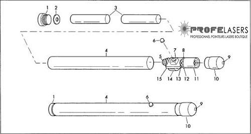 structure interne du stylo laser